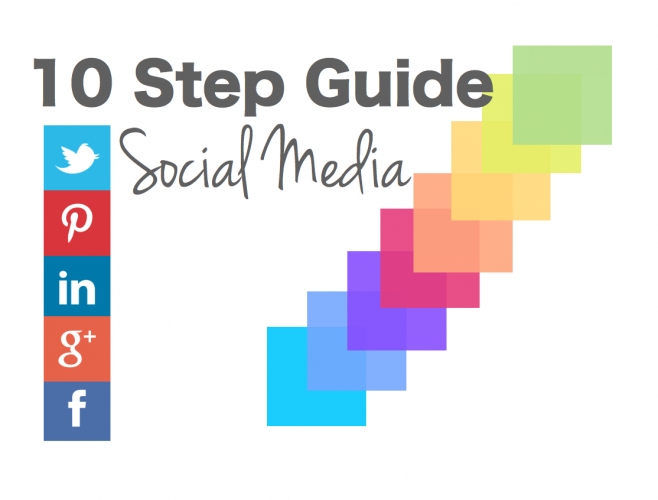 10 Step Guide To Creating A Social Media Plan
