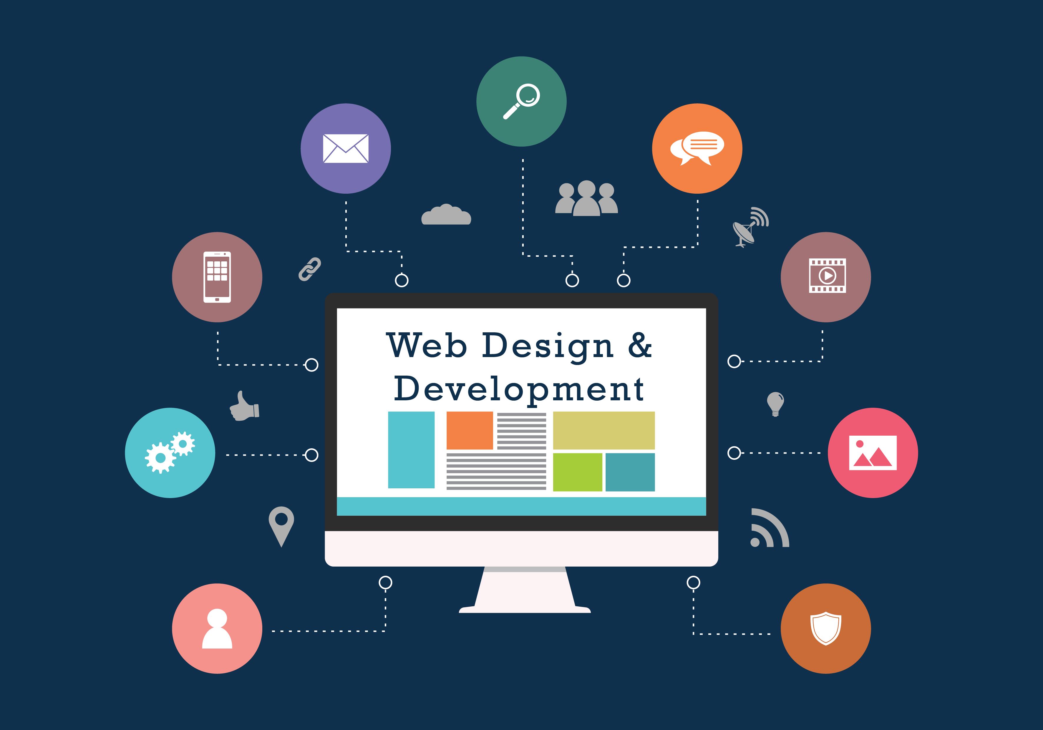 web design east london